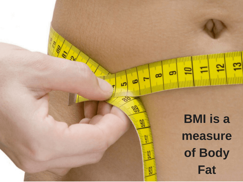 BMI test english