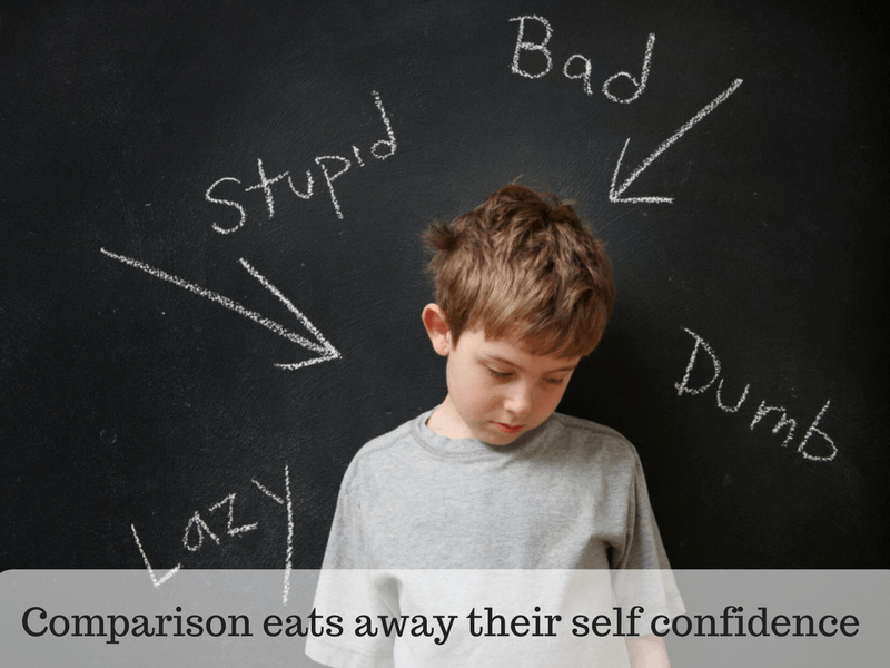 self confidence.comparing kids English